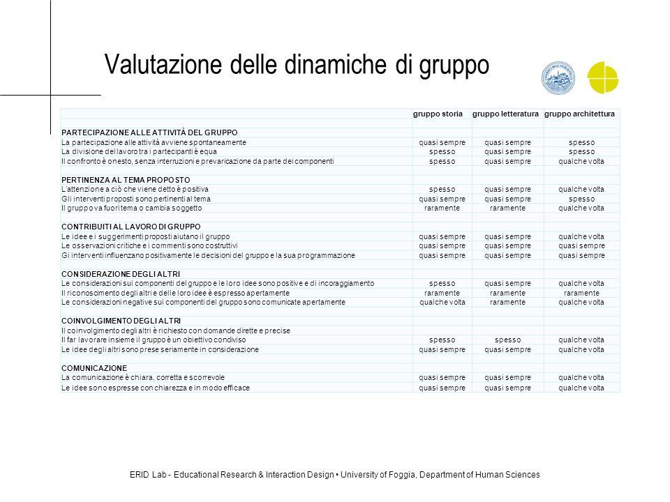 Valutazione delle dinamiche di gruppo ERID Lab - Educational Research & Interaction Design University of Foggia, Department of Human Sciences gruppo s