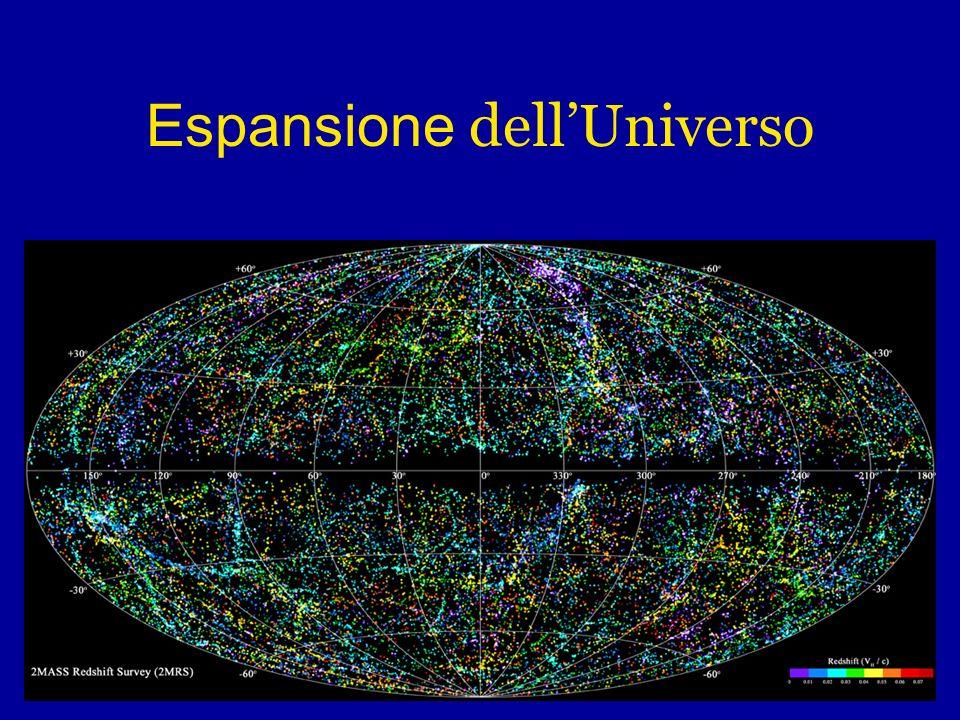 Età dellUniverso LUniverso si sta espandendo valutazioni differenti dellespansione collocano la sua origine in tempi diversi intorno a 15 miliardi di