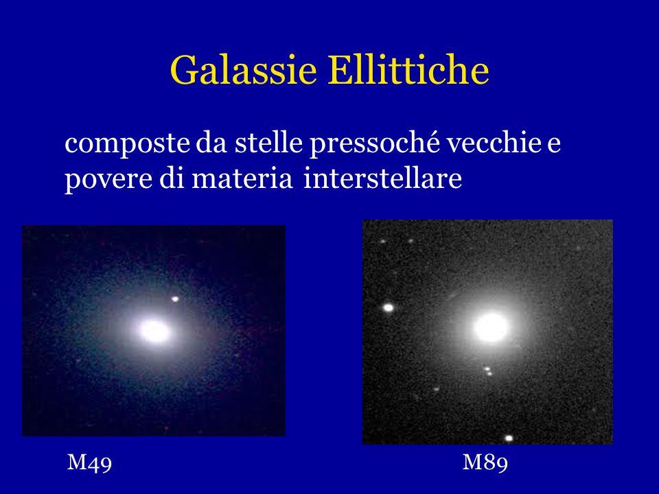GALASSIE Andromeda la galassia più vicina si trova a 2 milioni di anni luce da noi