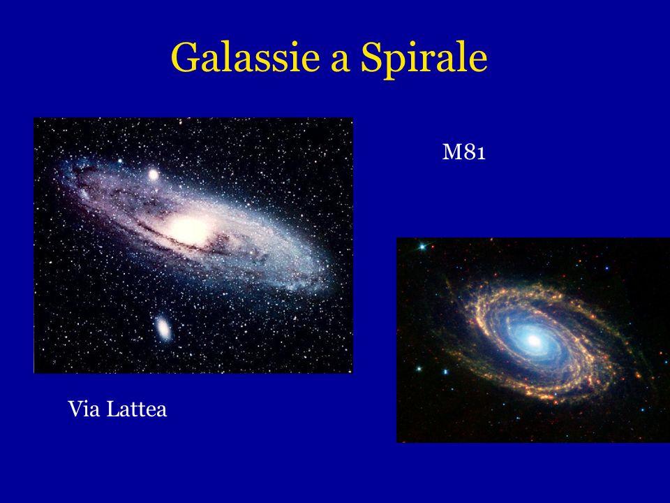 Galassie a Spirale Sono circa il 75% delle galassie Si identificano tre parti: Nucleo centrale - ammasso sferico o ellittico Cerchi della spirale piat
