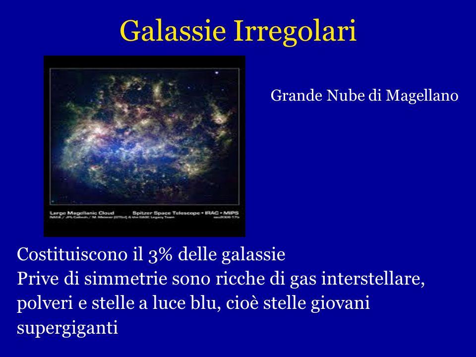 Galassie a Spirale Via Lattea M81