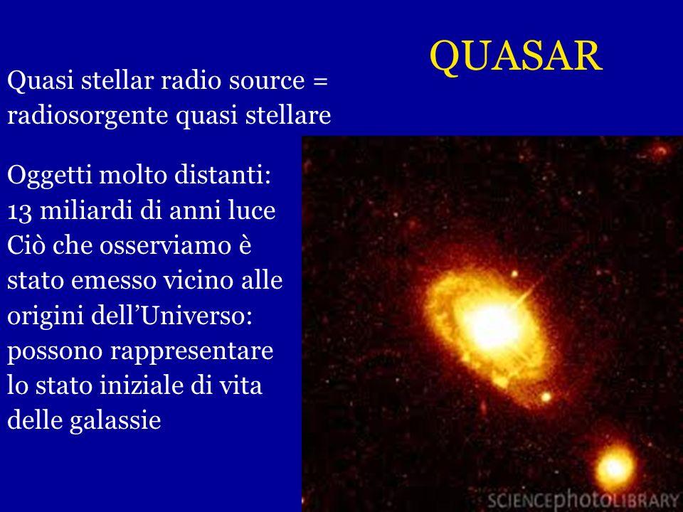 Galassie Irregolari Costituiscono il 3% delle galassie Prive di simmetrie sono ricche di gas interstellare, polveri e stelle a luce blu, cioè stelle g