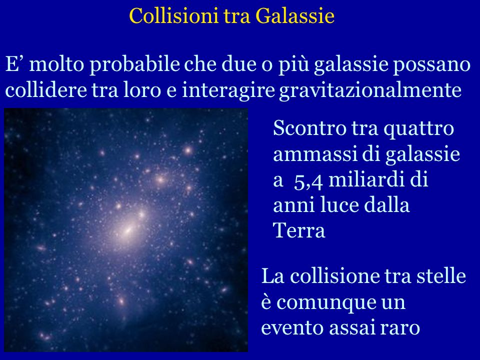 Ammassi di Galassie Le Galassie tendono a loro volta a riunirsi in gruppi composti anche da migliaia di componenti Ammasso Abell 1689-c