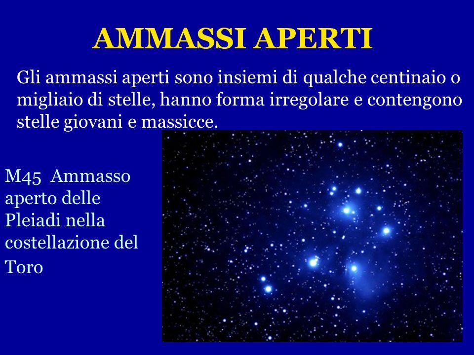 Le stelle si presentano spesso a gruppi AMMASSI STELLARI Esistono due tipi di ammassi AMMASSI APERTI AMMASSI GLOBULARI