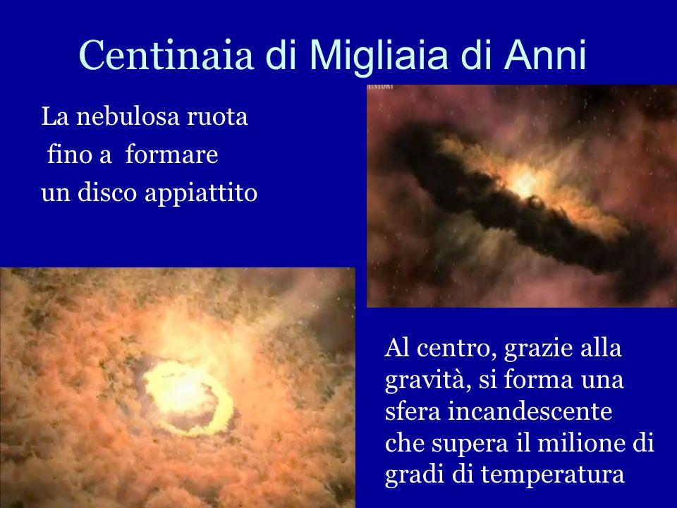 Stella come Sole Nasce da un ammasso grande cento volte lintero sistema solare Le nubi da temperature bassissime,centinaia di gradi sotto zero, si com