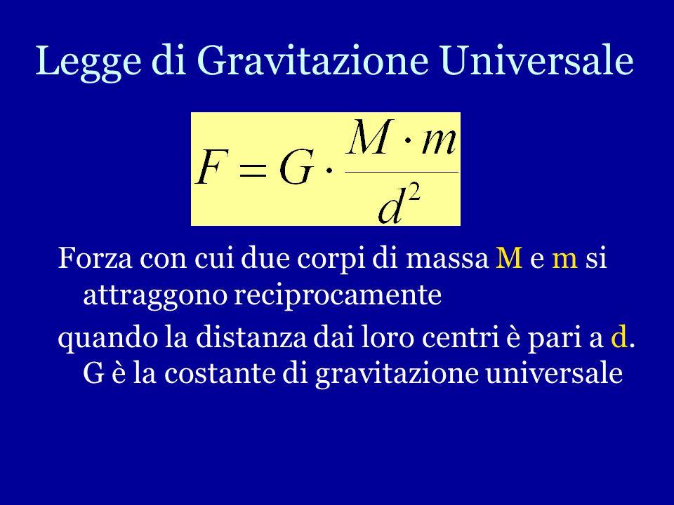 Legge di Gravitazione Universale Forza con cui due corpi di massa M e m si attraggono reciprocamente quando la distanza dai loro centri è pari a d.