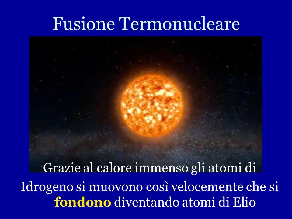 Protostella Dopo dieci milioni di anni il nucleo della protostella ha raggiunto i dieci milioni di gradi
