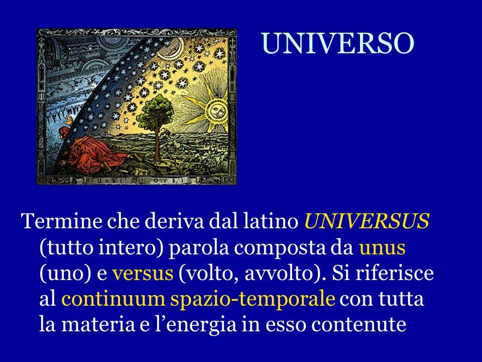 UNIVERSO Termine che deriva dal latino UNIVERSUS (tutto intero) parola composta da unus (uno) e versus (volto, avvolto).