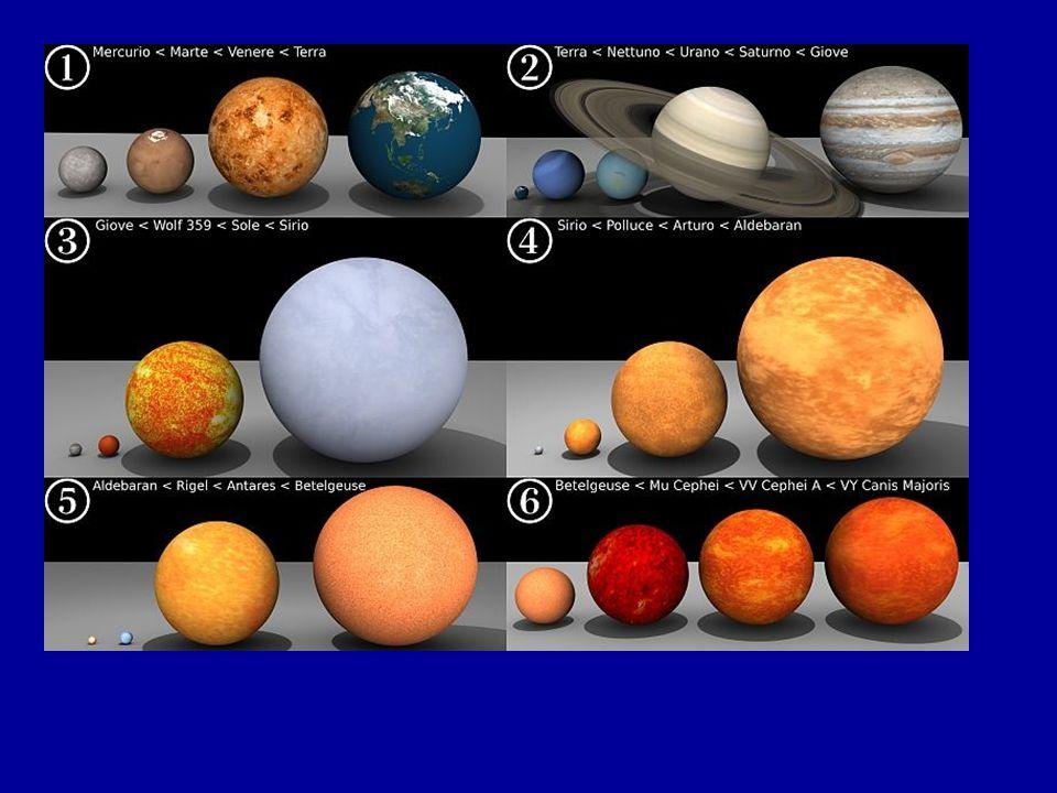 Antares SuperGigante Rossa: il suo raggio è circa 800 volte quello del Sole Arturo: ha una Temperatura superficiale inferiore a quella del sole ma è d