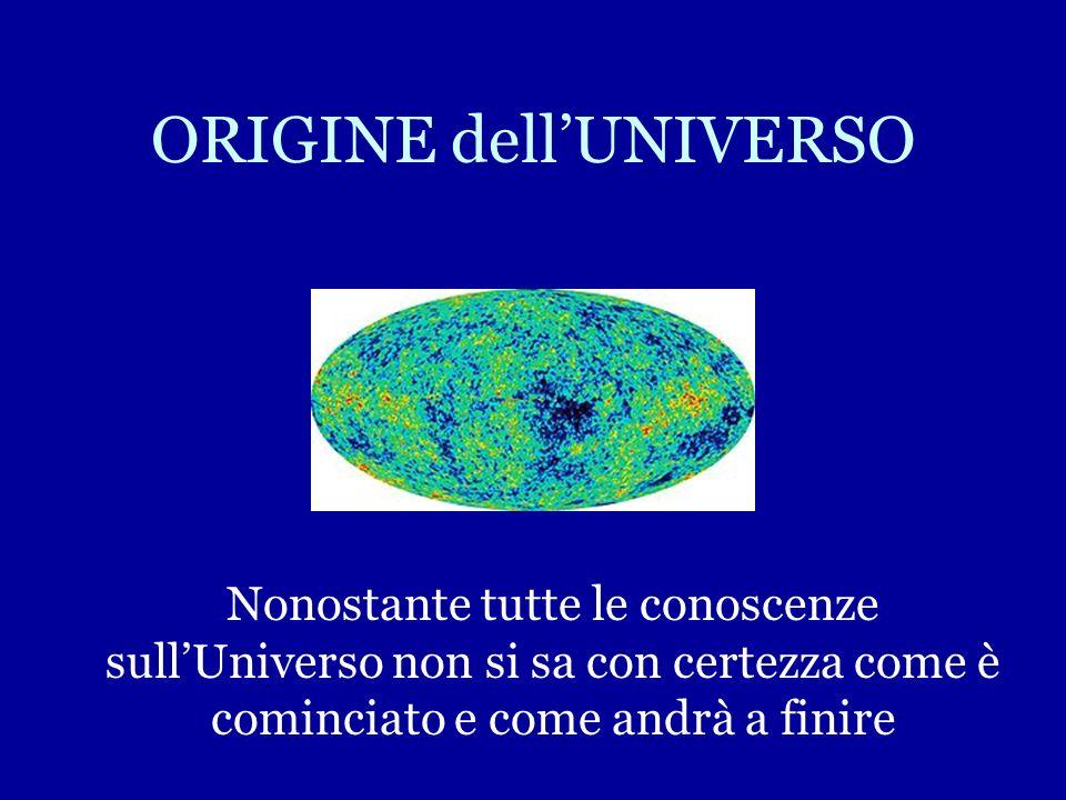 Contenuto delluniverso Materia visibile: Galassie Materia Oscura: materia che non emette luce visibile, onde radio, raggi X o gamma o altra radiazione