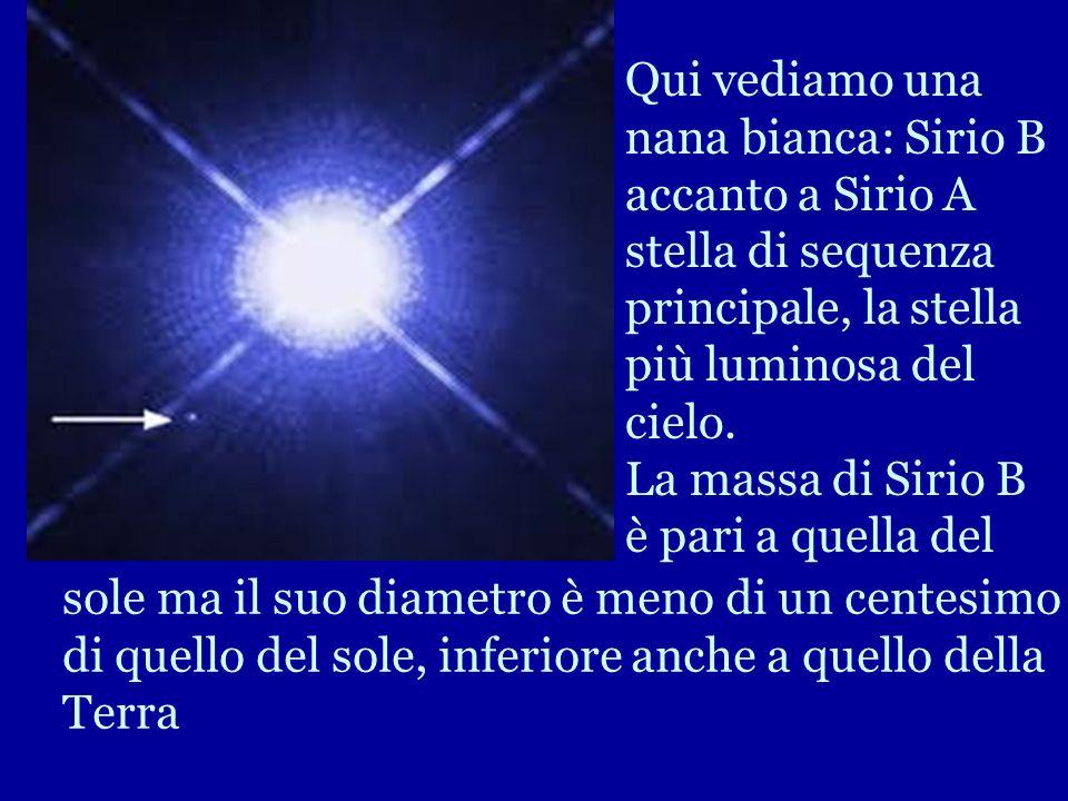 La stella allora si raffredda lentamente fino a diventare una Nana Bianca che lentamente dopo parecchi miliardi di anni si spegnerà