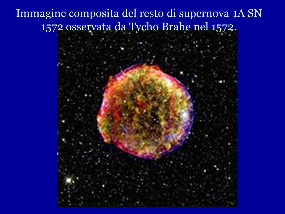 La stella così cresciuta continua a produrre reazioni nucleari che fondono carbonio e ossigeno in nichel e terminerà con una esplosione catastrofica c