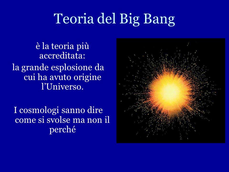 Teoria del Big Bang è la teoria più accreditata: la grande esplosione da cui ha avuto origine lUniverso.