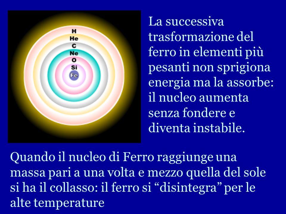 Si formano in questo modo strati concentrici di materiali: verso il termine del suo ciclo vitale la stella assomiglia alla sezione trasversale di una