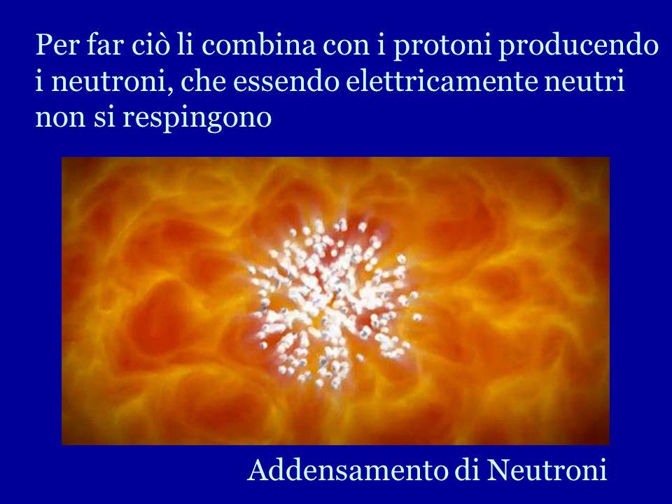 Il nucleo allora si raffredda e non è più in grado di contrastare la spinta gravitazionale del materiale che lo sovrasta La gravità contrasta la press