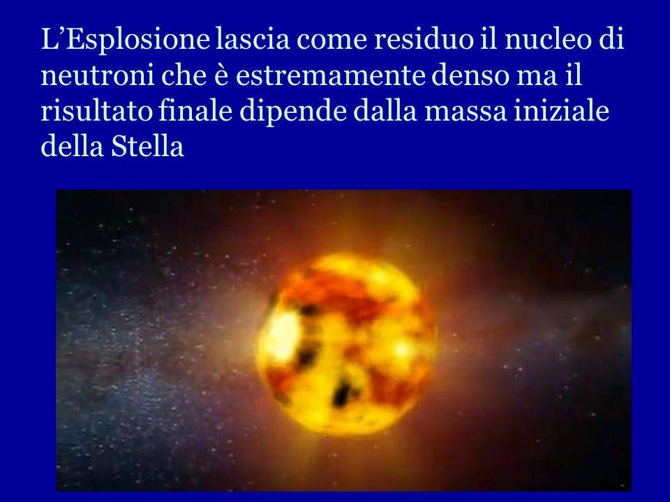 Esplosione di Supernova tipo 2