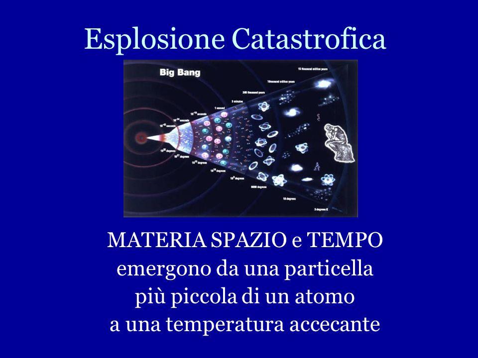 Esplosione Catastrofica MATERIA SPAZIO e TEMPO emergono da una particella più piccola di un atomo a una temperatura accecante