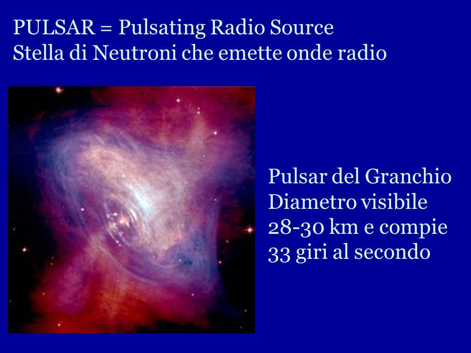 Gli elettroni vanno quindi a disporsi lungo le linee del campo magnetico Questo corpo celeste si chiama PULSAR