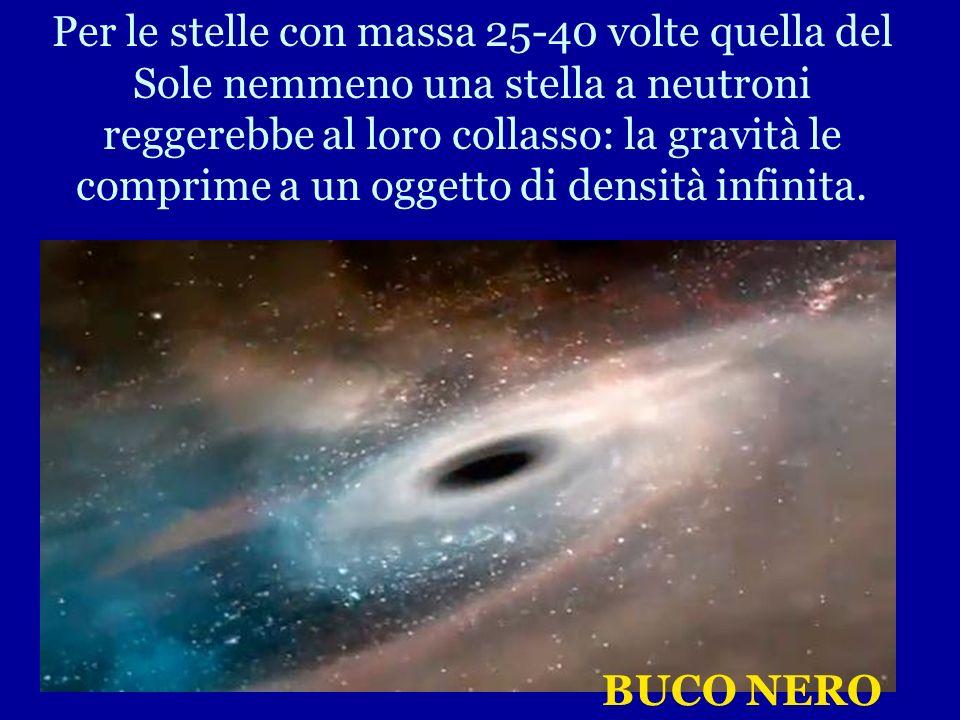 PULSAR = Pulsating Radio Source Stella di Neutroni che emette onde radio Pulsar del Granchio Diametro visibile 28-30 km e compie 33 giri al secondo