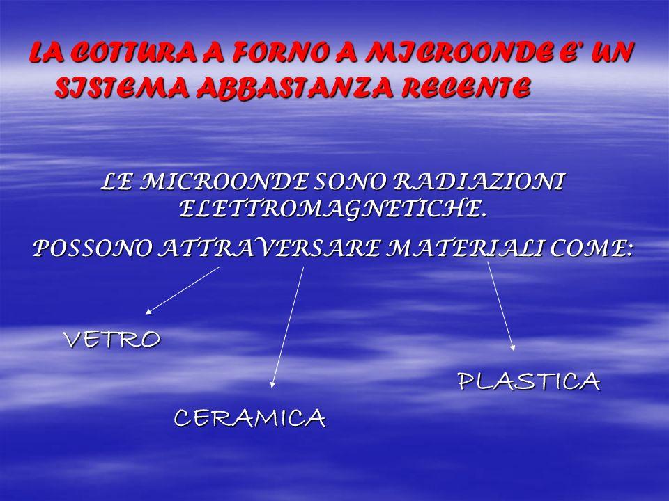 LA COTTURA A FORNO A MICROONDE E UN SISTEMA ABBASTANZA RECENTE LE MICROONDE SONO RADIAZIONI ELETTROMAGNETICHE.