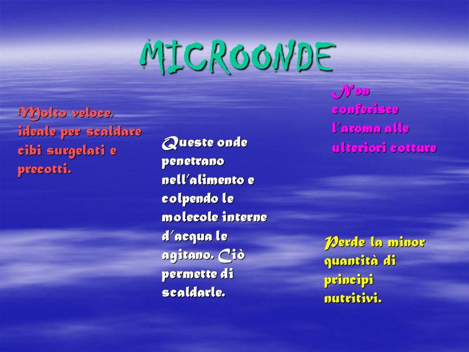 LA COTTURA A FORNO A MICROONDE E UN SISTEMA ABBASTANZA RECENTE LE MICROONDE SONO RADIAZIONI ELETTROMAGNETICHE. POSSONO ATTRAVERSARE MATERIALI COME: VE