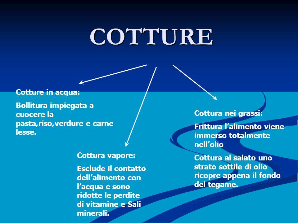 COTTURE Cotture in acqua: Bollitura impiegata a cuocere la pasta,riso,verdure e carne lesse.