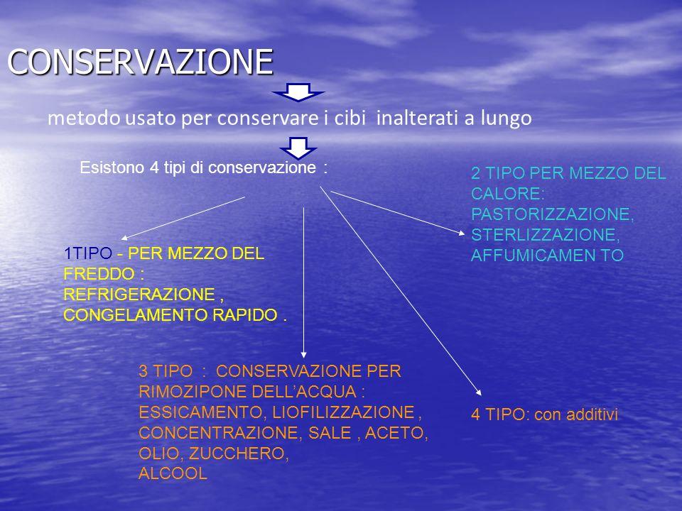 CONSERVAZIONE DEGLI ALIMENTI E COTTURA DEI CIBI ANNO 2011-2012 SCUOLA MEDIA GUIDO GOZZANO CLASSE 2°E