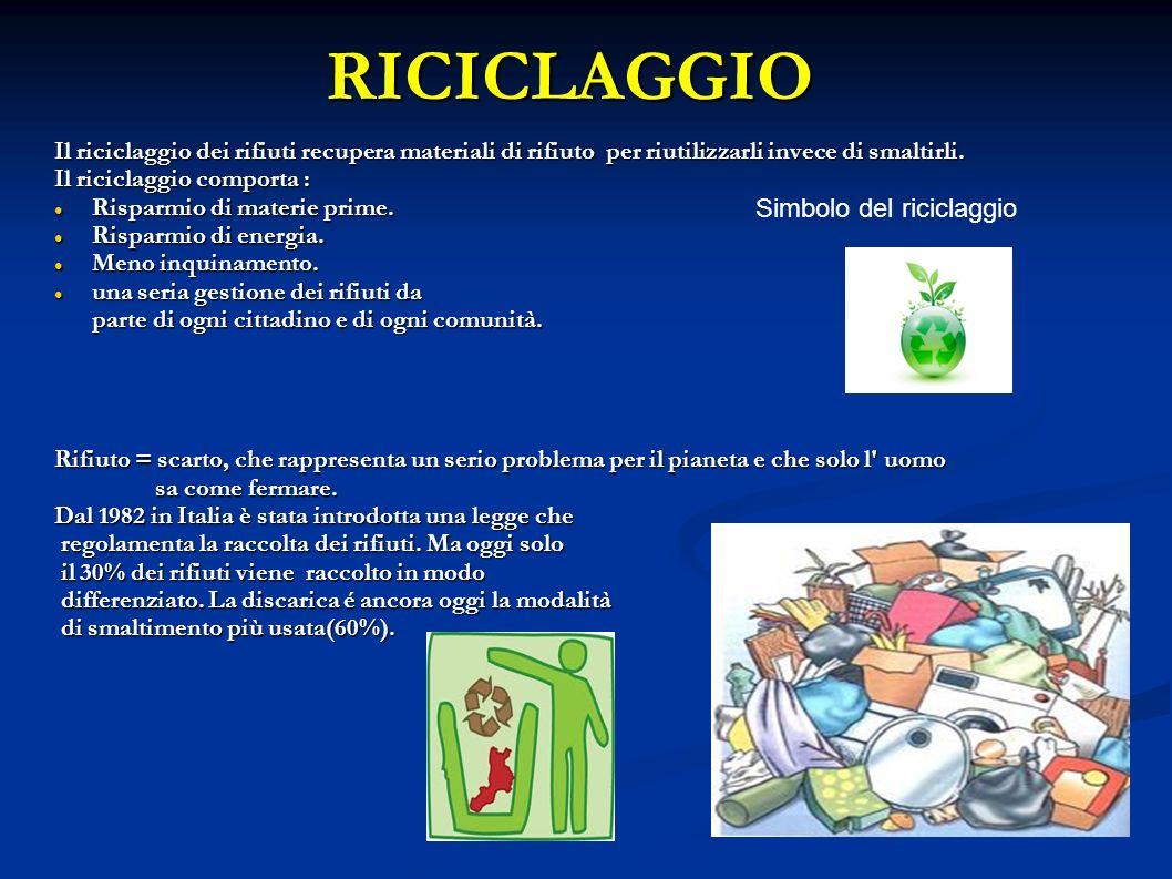 RICICLAGGIO Il riciclaggio dei rifiuti recupera materiali di rifiuto per riutilizzarli invece di smaltirli. Il riciclaggio comporta : Risparmio di mat