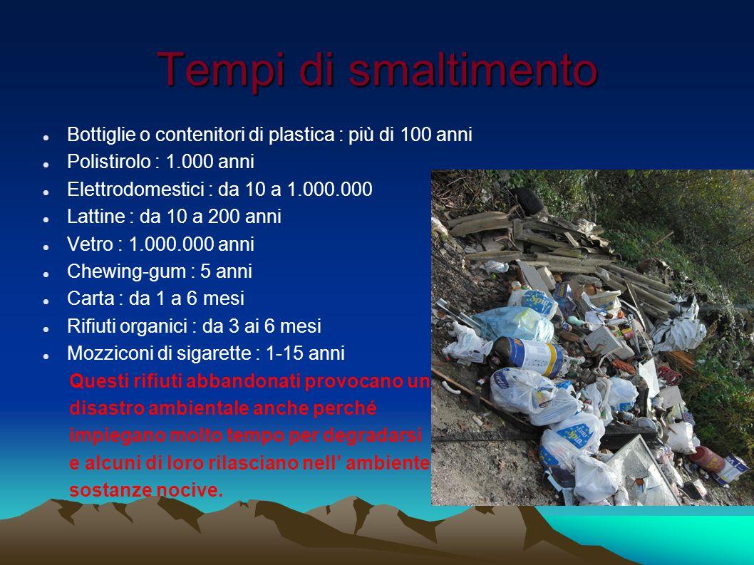 Tempi di smaltimento Bottiglie o contenitori di plastica : più di 100 anni Polistirolo : 1.000 anni Elettrodomestici : da 10 a 1.000.000 Lattine : da