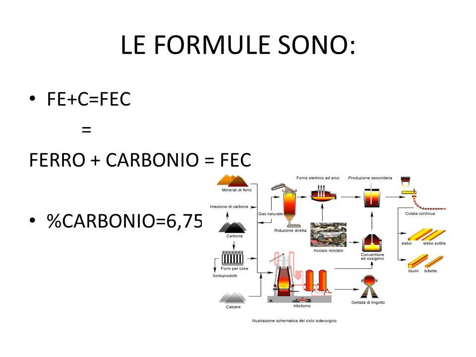 LE FORMULE SONO: FE+C=FEC = FERRO + CARBONIO = FEC %CARBONIO=6,75