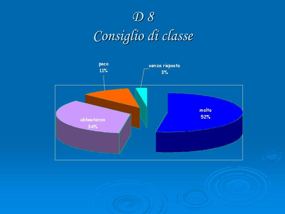 D 8 Consiglio di classe