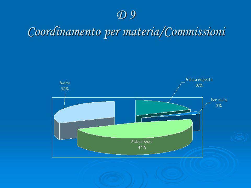 D 9 Coordinamento per materia/Commissioni