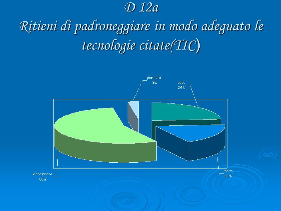 D 12a Ritieni di padroneggiare in modo adeguato le tecnologie citate(TIC )