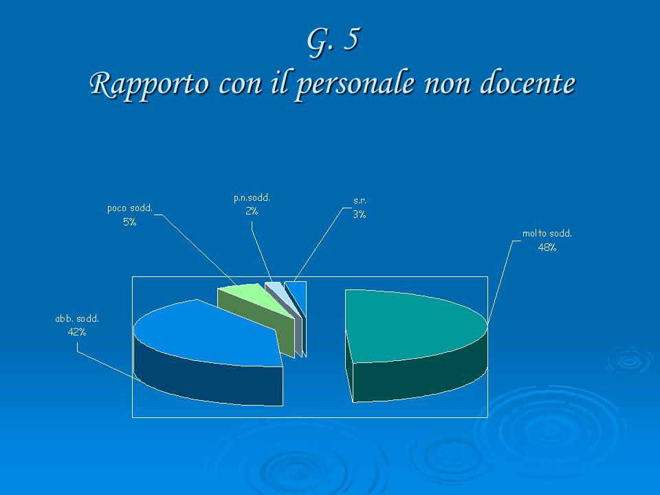 G. 5 Rapporto con il personale non docente