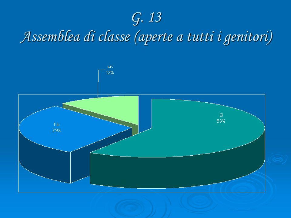 G. 13 Assemblea di classe (aperte a tutti i genitori)