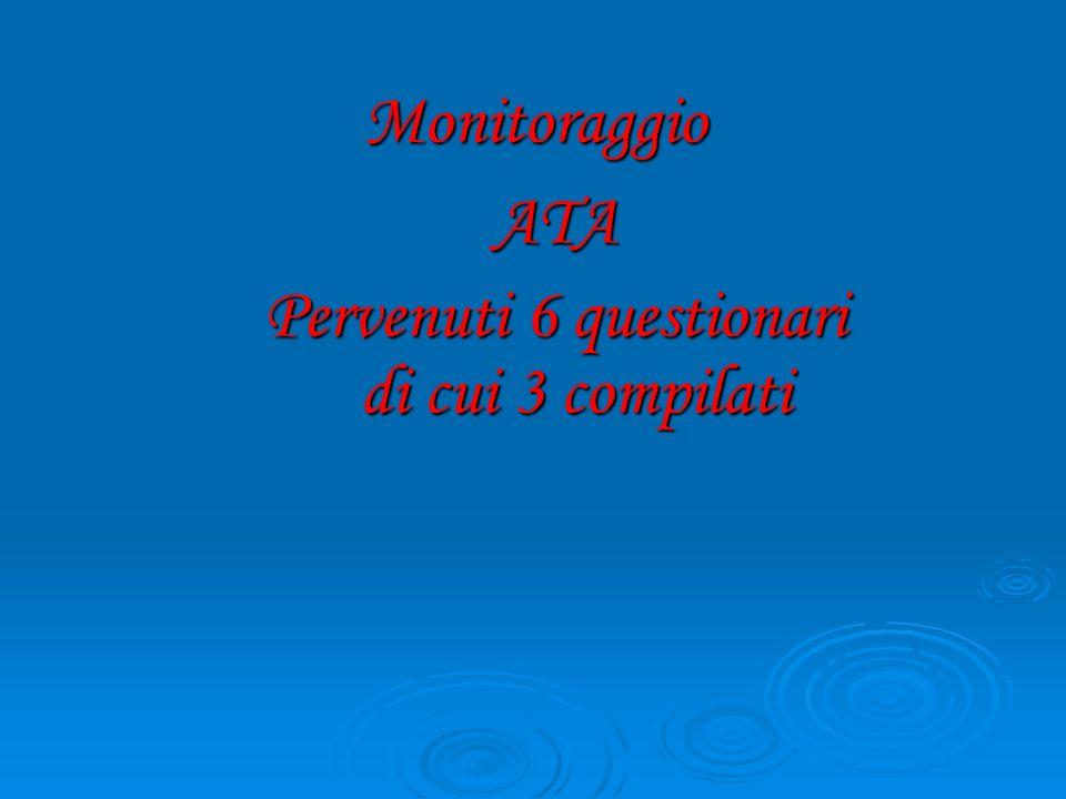 Monitoraggio ATA Pervenuti 6 questionari di cui 3 compilati