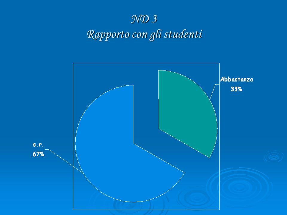 ND 3 Rapporto con gli studenti