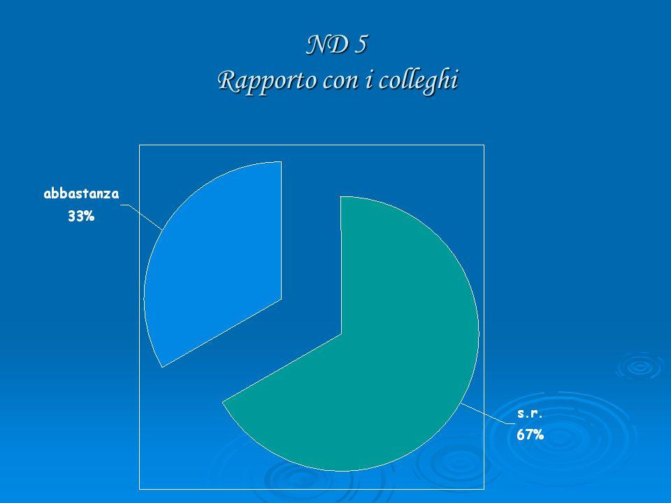 ND 5 Rapporto con i colleghi