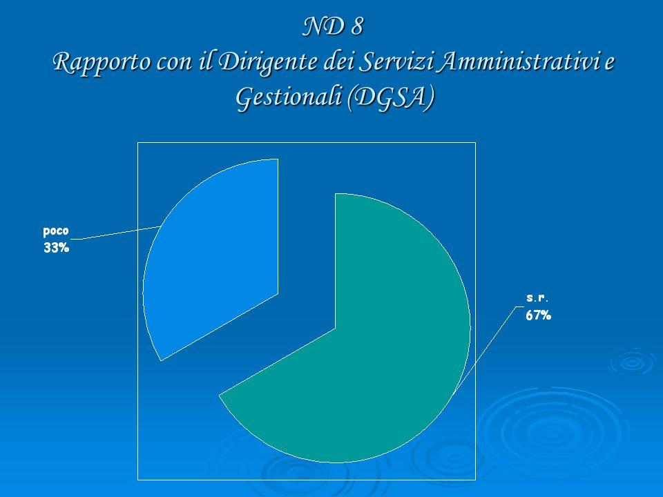 ND 8 Rapporto con il Dirigente dei Servizi Amministrativi e Gestionali (DGSA)