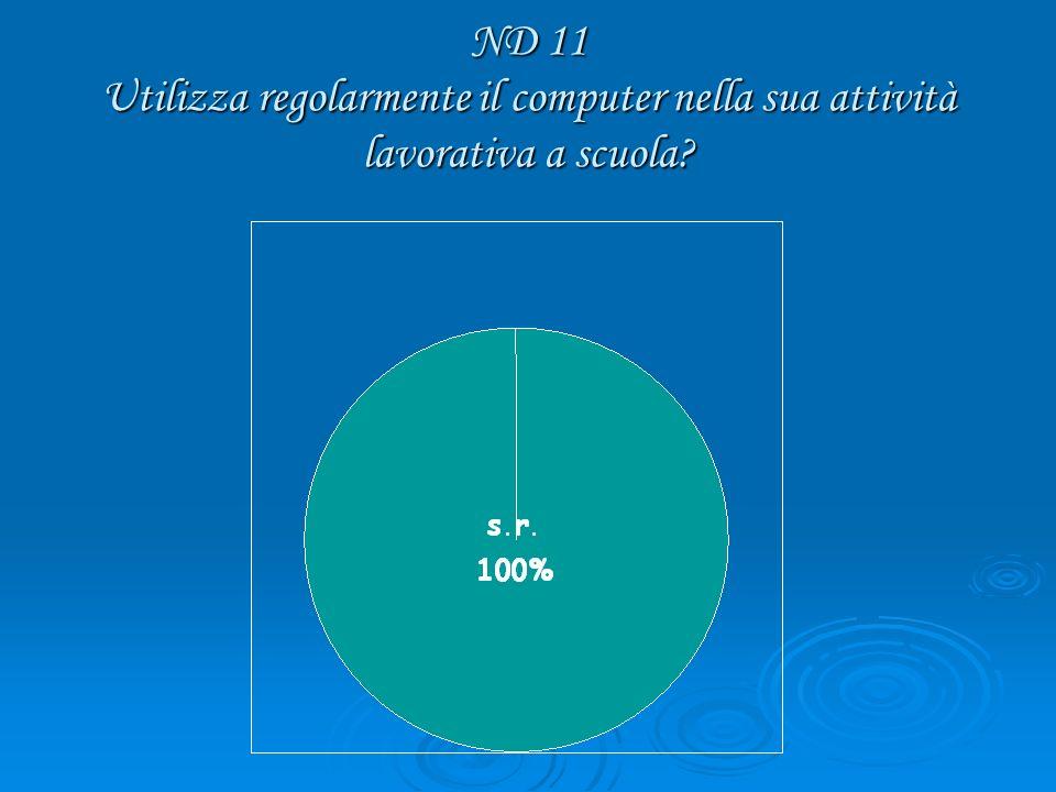 ND 11 Utilizza regolarmente il computer nella sua attività lavorativa a scuola