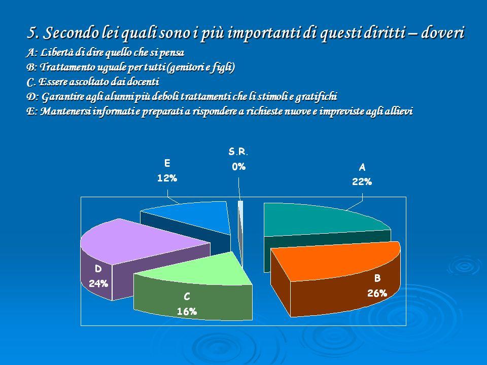 5. Secondo lei quali sono i più importanti di questi diritti – doveri A: Libertà di dire quello che si pensa B: Trattamento uguale per tutti (genitori