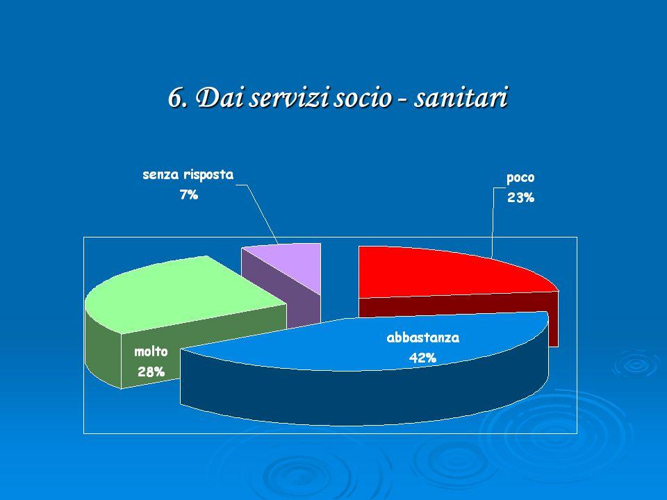 6. Dai servizi socio - sanitari