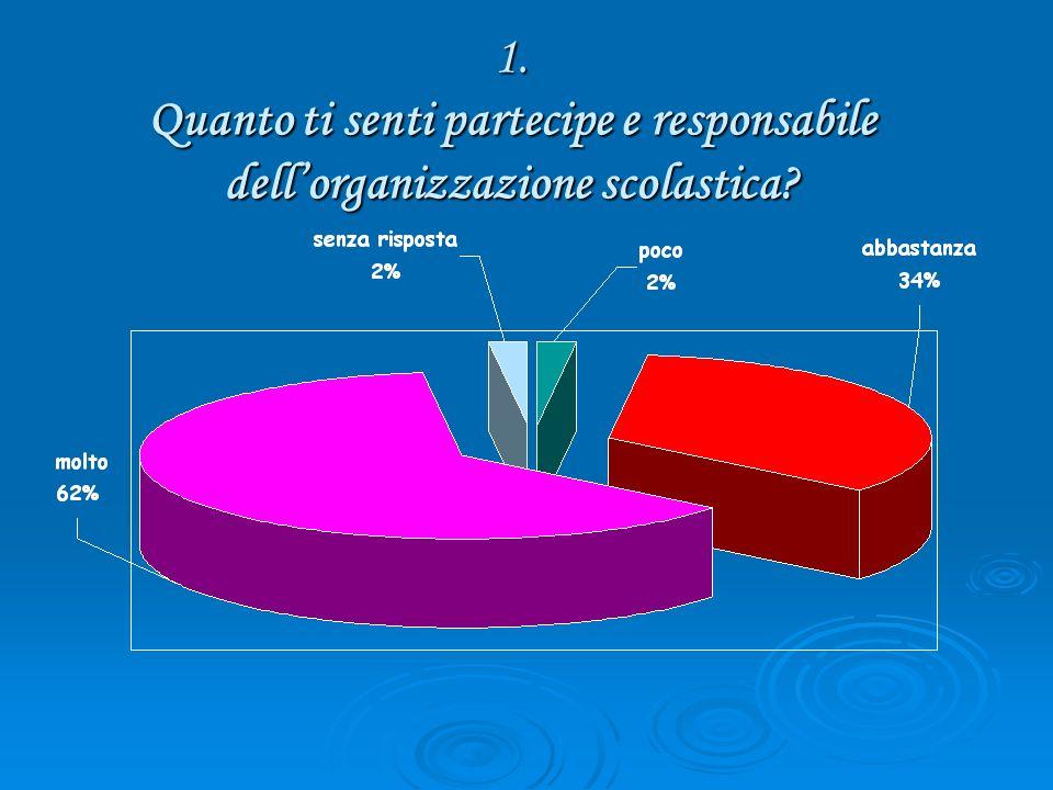 1. Quanto ti senti partecipe e responsabile dellorganizzazione scolastica?