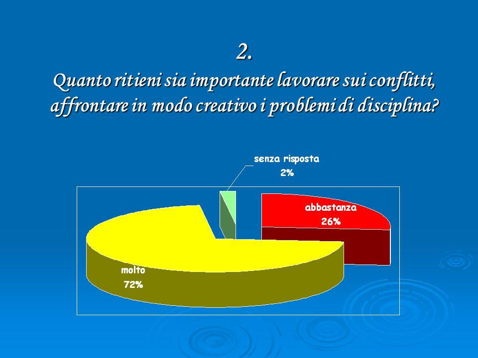 2. Quanto ritieni sia importante lavorare sui conflitti, affrontare in modo creativo i problemi di disciplina?