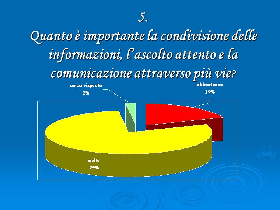 5. Quanto è importante la condivisione delle informazioni, lascolto attento e la comunicazione attraverso più vie ?