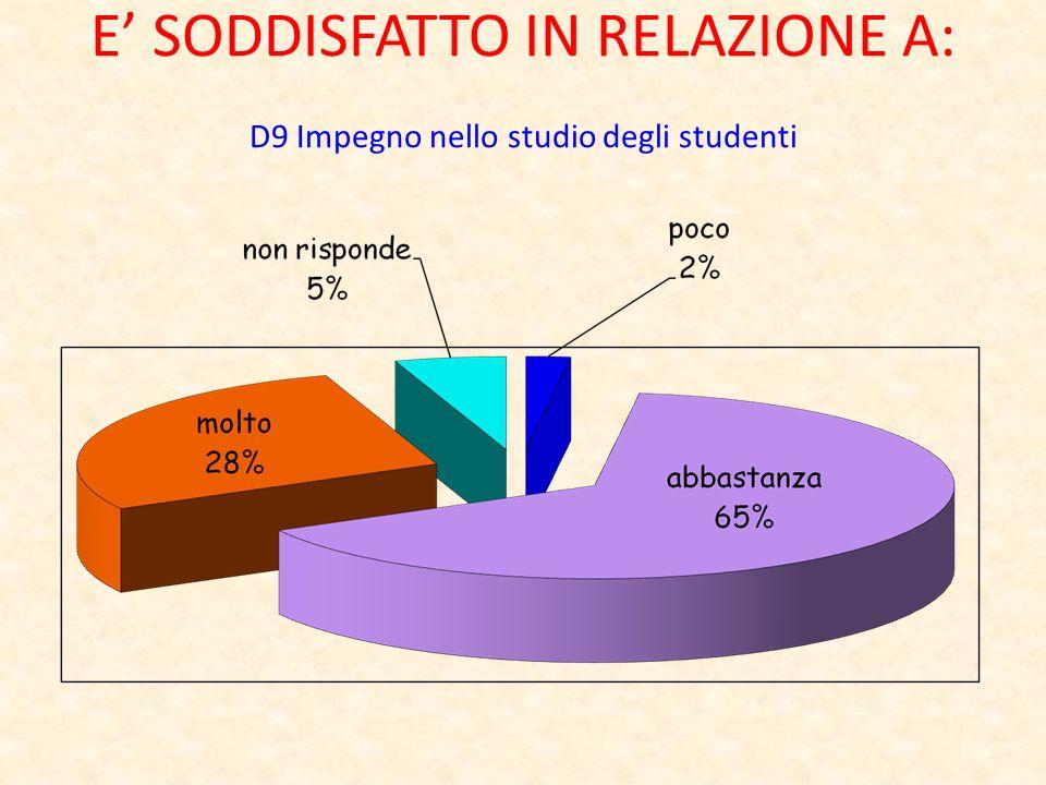 E SODDISFATTO IN RELAZIONE A: D9 Impegno nello studio degli studenti