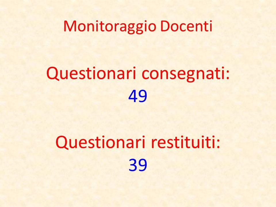 Monitoraggio Docenti Questionari consegnati: 49 Questionari restituiti: 39
