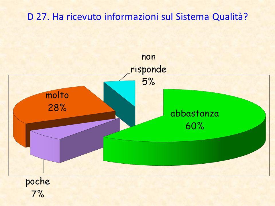 D 27. Ha ricevuto informazioni sul Sistema Qualità?