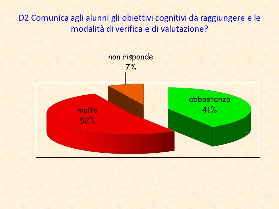 D2 Comunica agli alunni gli obiettivi cognitivi da raggiungere e le modalità di verifica e di valutazione