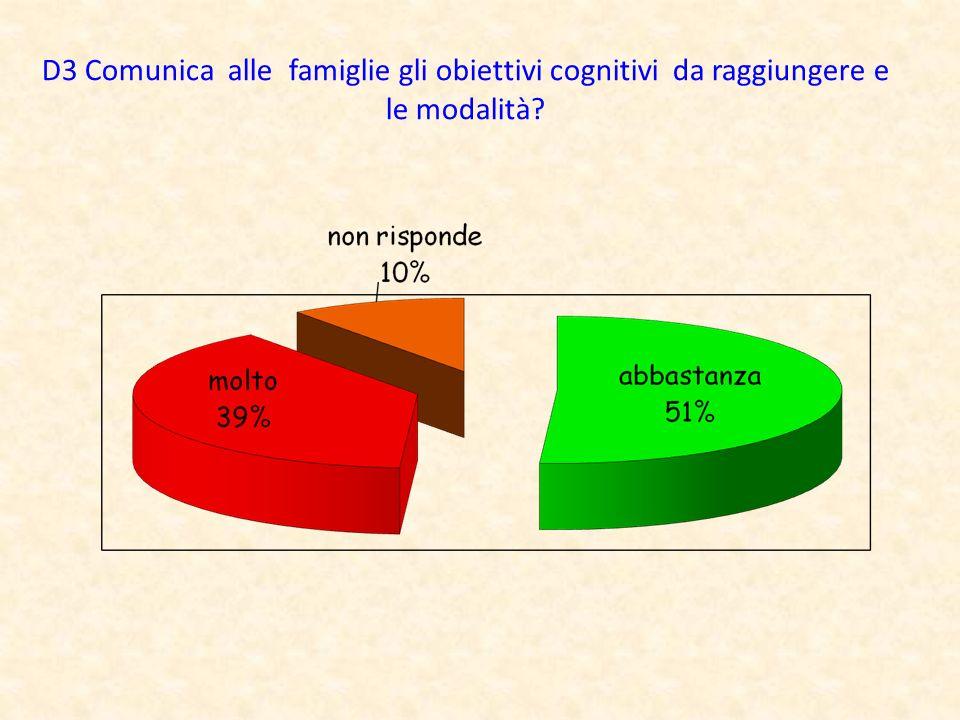 D3 Comunica alle famiglie gli obiettivi cognitivi da raggiungere e le modalità